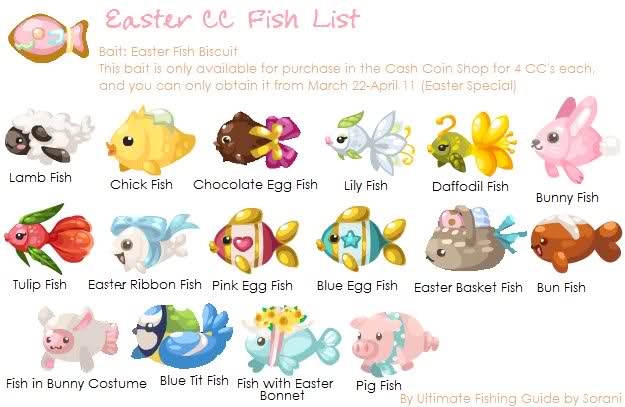 Easter fish biscuit 2010 pet society wiki fandom for Community fish list