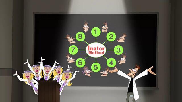 File:The Inator Method.jpg