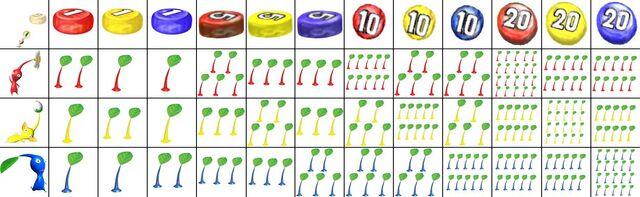 File:Pellet Chart.jpg