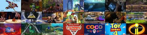 PixarFilms 1995-2019