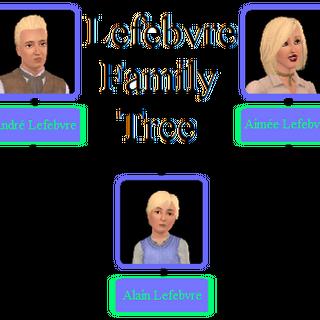 Drzewo genealogiczne rodziny Lefebvre