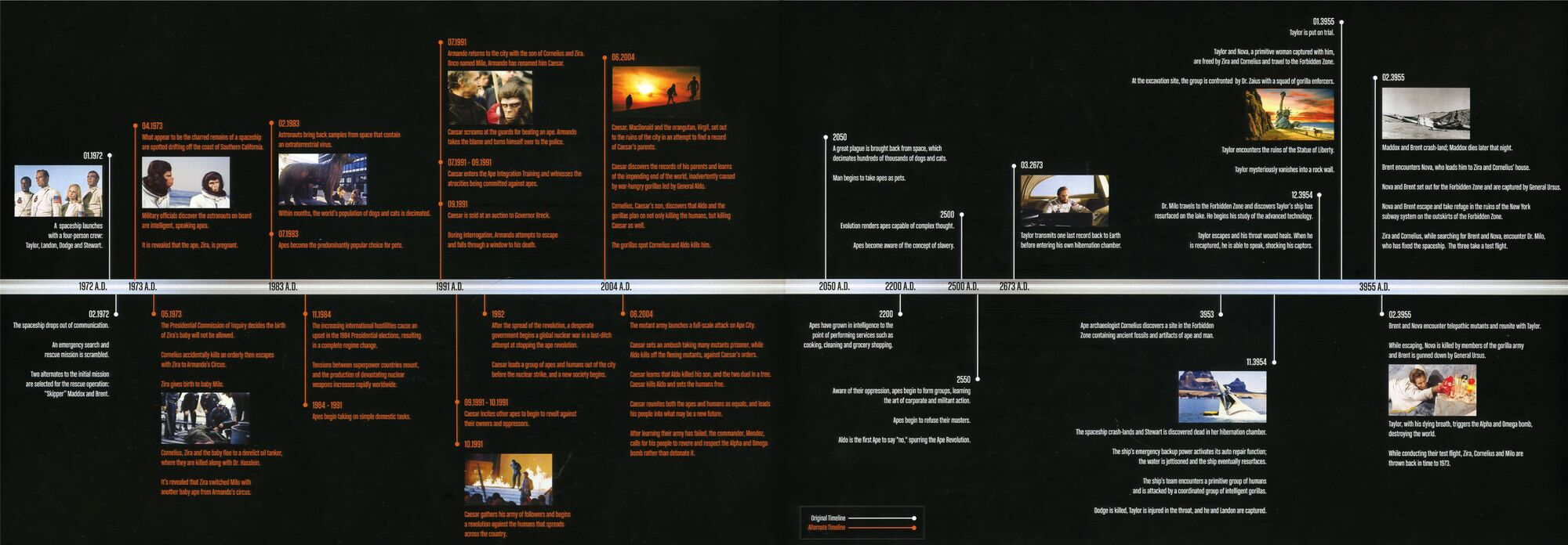 the timeline of the planets - photo #22