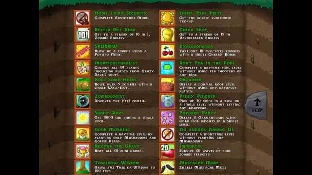 File:All achievements completed PC.jpg