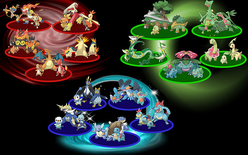 File:Pokemon Starters.jpg