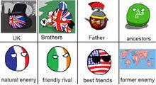 UKfamily