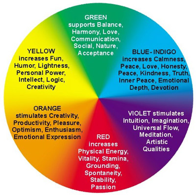 File:Colors of Aura.jpg