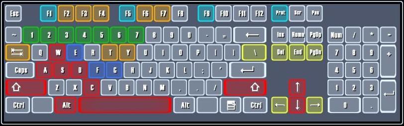 Image - Keyboard-control.jpg | Prey Wiki | Fandom powered by Wikia