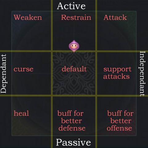 File:Anima-Personality-Chart.png