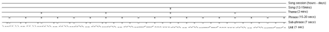 File:Humpback song.PNG