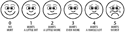 File:Wong pain scale.jpg