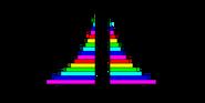 Afghanistan population pyramid 2005