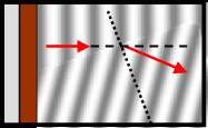 File:Refraction in a ripple tank.png