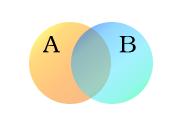 File:Venn-diagram-AB.png