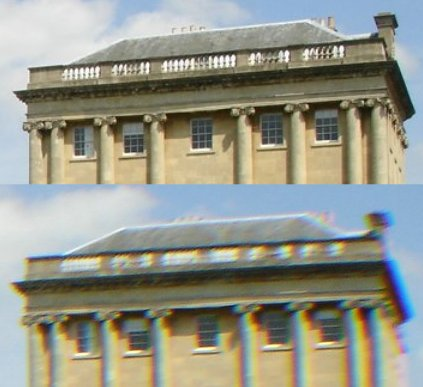 File:Chromatic aberration (comparison).jpg