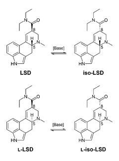 LSD isomers