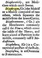 Diaphragm def 1707.png