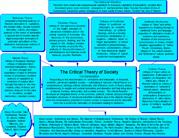 File:Crittheory1.png