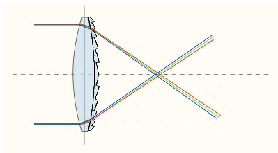 File:Diffractive.png