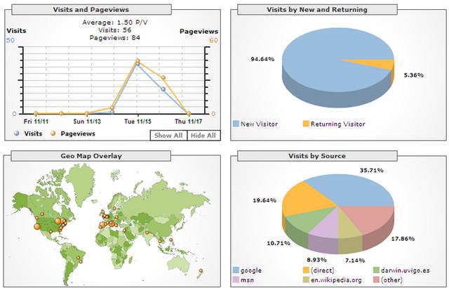 File:Google analytics.png