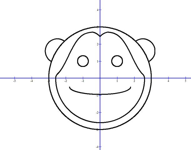 File:Monkeygraph.png