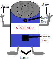 File:Nintendocan 2.0. Description.png