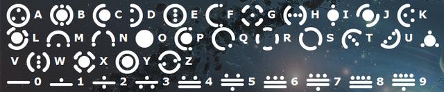 File:Zoni alphabet.png