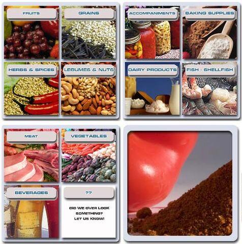 File:Ingredientsmap.jpg
