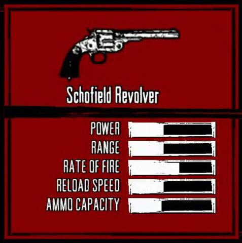 File:Rdr weapon schofield revolver.jpg