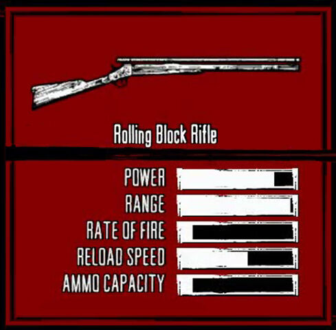 File:Rdr weapon rolling block rifle.jpg