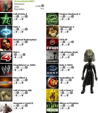 File:GamerCard.png