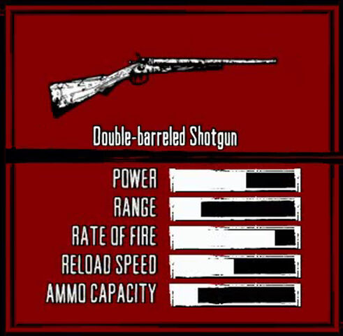 File:Rdr weapon double-barreled shotgun.jpg
