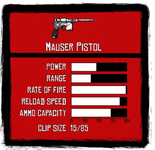 File:Mauser Pistol Stats.png