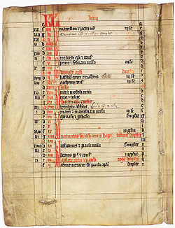 File:Calendar of saints.jpg