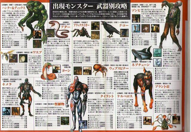 File:Sega Saturn Biohazard - scan 1.jpg