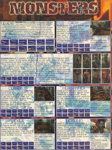 File:Versus Books Perfect Guide - Resident Evil 2 неизвестно1.jpg