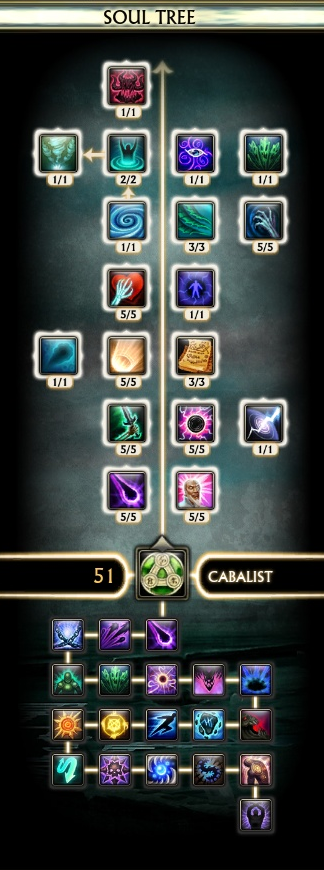Cabalist Soul Tree Done
