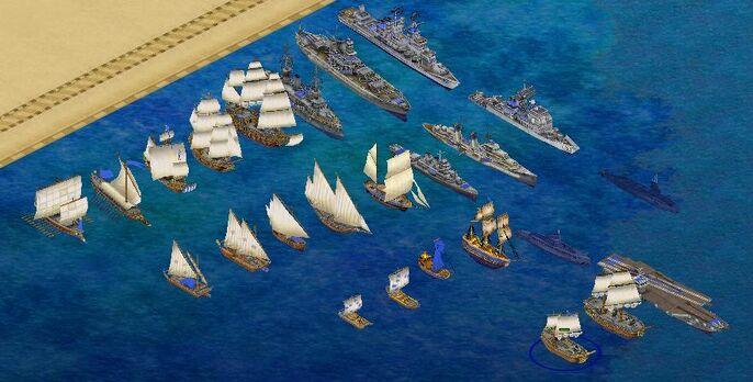 Naval evolution chains