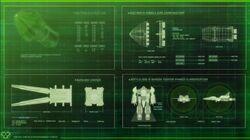 Shadowtechnology