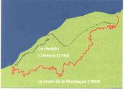 Chemin Crémont Situation.jpg