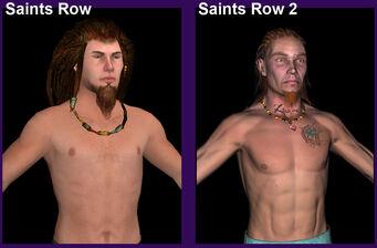 Tobias character model comparison
