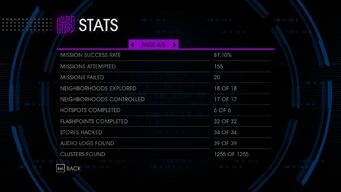 Stats Page 4 in Saints Row IV
