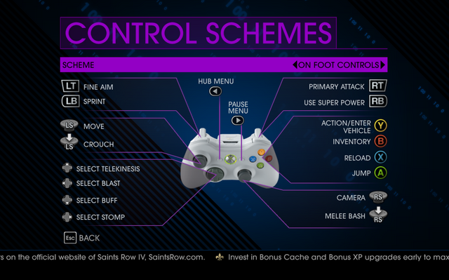 File:Saints Row IV On Foot Controls 1.png