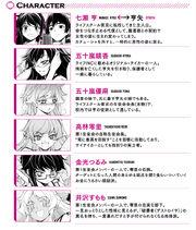SAItaker-characters