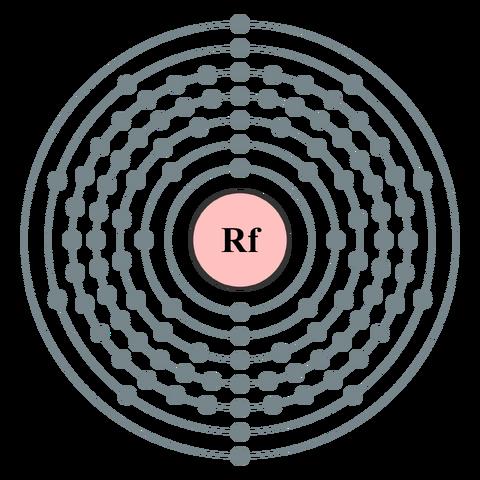 File:Rutherfordium.png