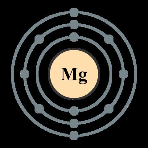 File:Magnesium.png
