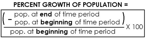 Pct growth