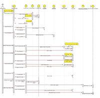 Diagrama secuencia WEB