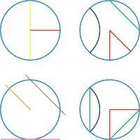 CircleUrgalLines