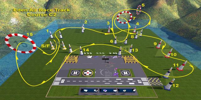 File:Eden-Race-Track-C2.png