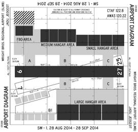 SLWB airport diagram